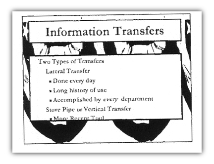 Information transfers